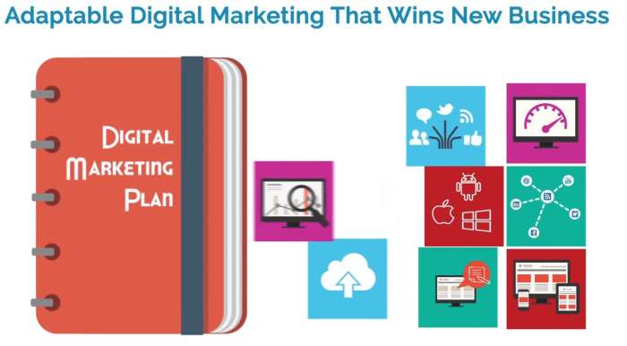 WSI Axon Digital Marketing Strategies that wins new Business