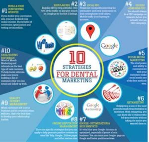 4 internet marketing strategies to boost online traffic for Dentisits in Nigeria