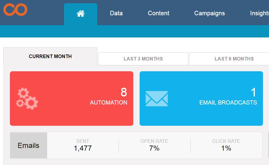 smartech-email-marketing-panel-screenshots