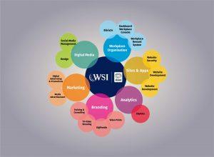 Marketing lessons Ngozi Odukwe wsiaxon.com