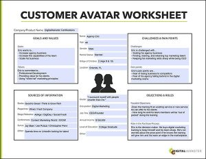 WSIAxon Customer Avatar Worksheet Digital Marketer